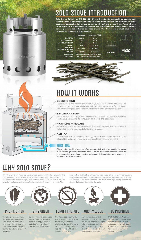 Solo Stove Wood Burning Camp Stove 5